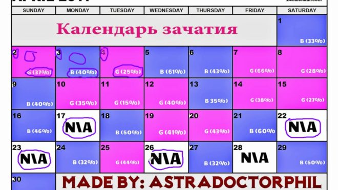 Лунные календари зачатия